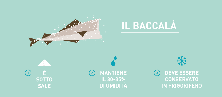 Caratteristiche del baccala_Tagliapietra